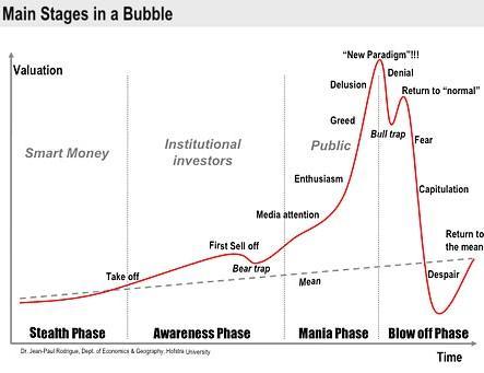 manias-bubbles.jpg