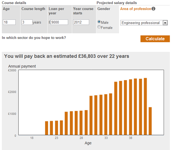 Student loan calculator