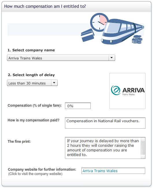 Which? Train fare refund tool